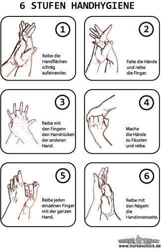 6 Schritten Handhygiene